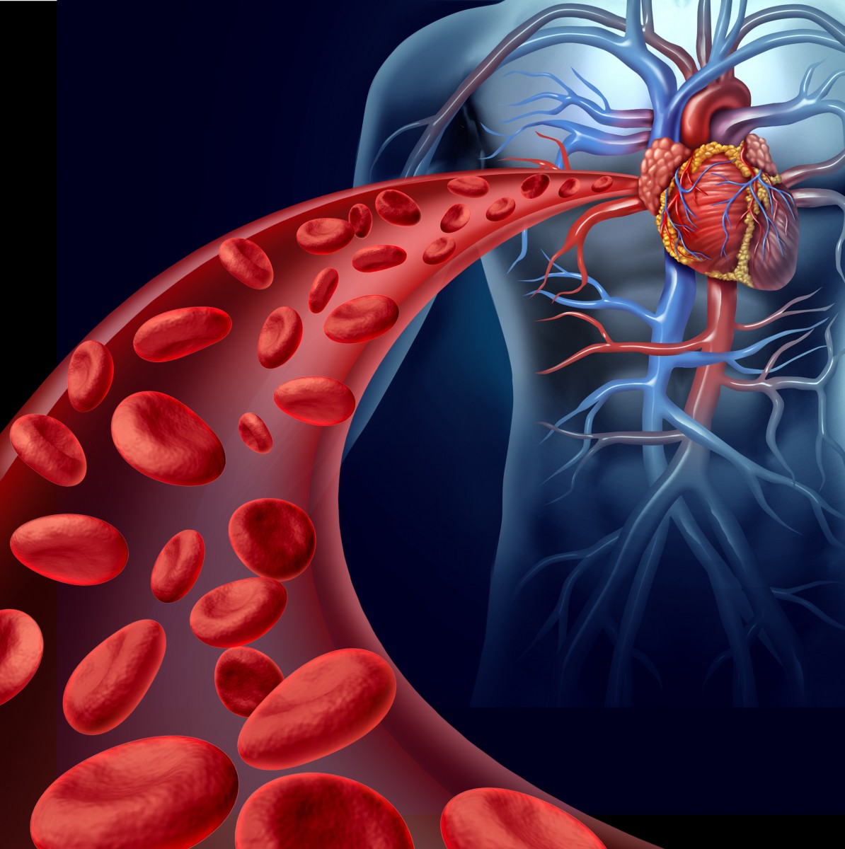 heart complications in SCA